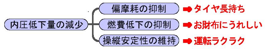 fillN2_05